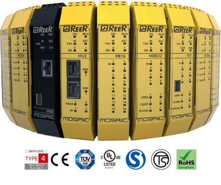 Modular Safety Integrated Controllers